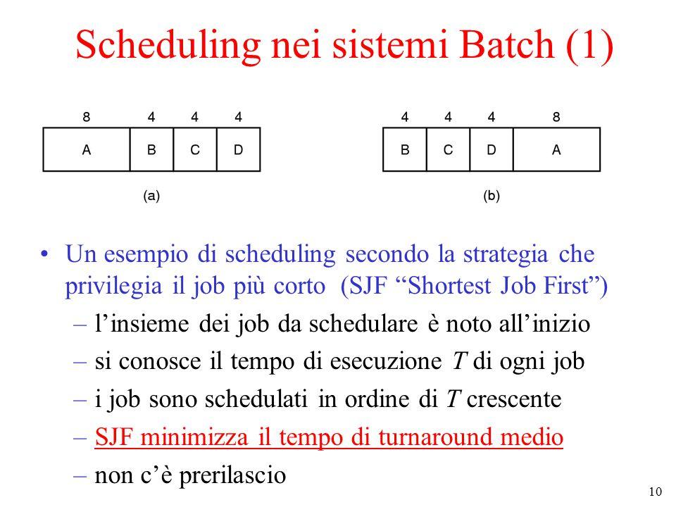 10 Scheduling nei sistemi Batch (1) Un esempio di scheduling secondo la strategia che privilegia il job più corto (SJF Shortest Job First ) –l'insieme dei job da schedulare è noto all'inizio –si conosce il tempo di esecuzione T di ogni job –i job sono schedulati in ordine di T crescente –SJF minimizza il tempo di turnaround medio –non c'è prerilascio
