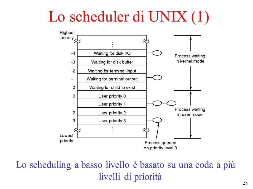 25 Lo scheduler di UNIX (1) Lo scheduling a basso livello è basato su una coda a più livelli di priorità