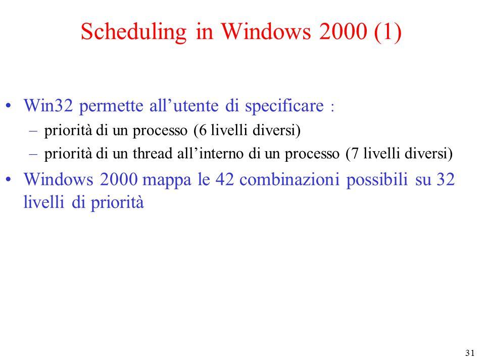 31 Scheduling in Windows 2000 (1) Win32 permette all'utente di specificare : –priorità di un processo (6 livelli diversi) –priorità di un thread all'interno di un processo (7 livelli diversi) Windows 2000 mappa le 42 combinazioni possibili su 32 livelli di priorità
