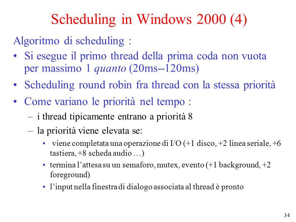 34 Scheduling in Windows 2000 (4) Algoritmo di scheduling : Si esegue il primo thread della prima coda non vuota per massimo 1 quanto (20ms--120ms) Scheduling round robin fra thread con la stessa priorità Come variano le priorità nel tempo : –i thread tipicamente entrano a priorità 8 –la priorità viene elevata se: viene completata una operazione di I/O (+1 disco, +2 linea seriale, +6 tastiera, +8 scheda audio …) termina l'attesa su un semaforo, mutex, evento (+1 background, +2 foreground) l'input nella finestra di dialogo associata al thread è pronto