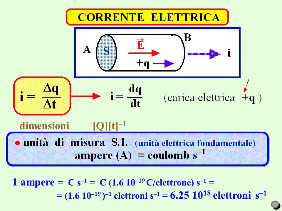 12 Corrente elettrica Def.corrente: i =  q/  t.