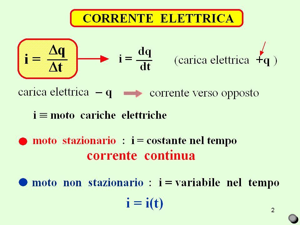 3 dimensioni [Q][t] –1 [L] –2
