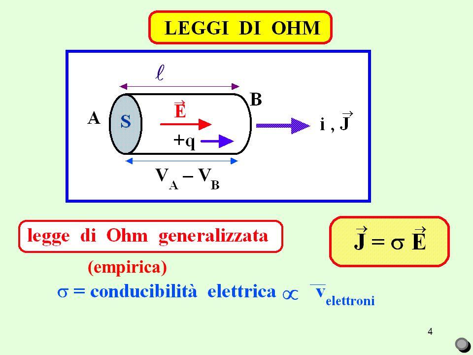 4 (empirica)