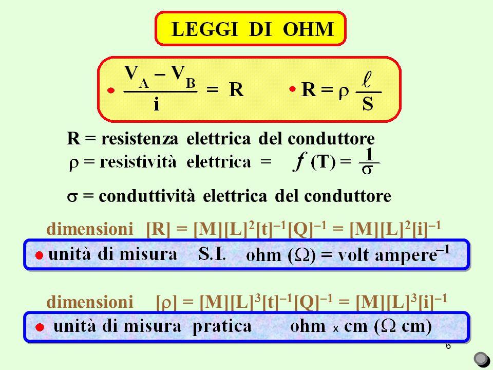 6 R = resistenza elettrica del conduttore  = conduttività elettrica del conduttore dimensioni [R] = [M][L] 2 [t] –1 [Q] –1 = [M][L] 2 [i] –1 dimensio
