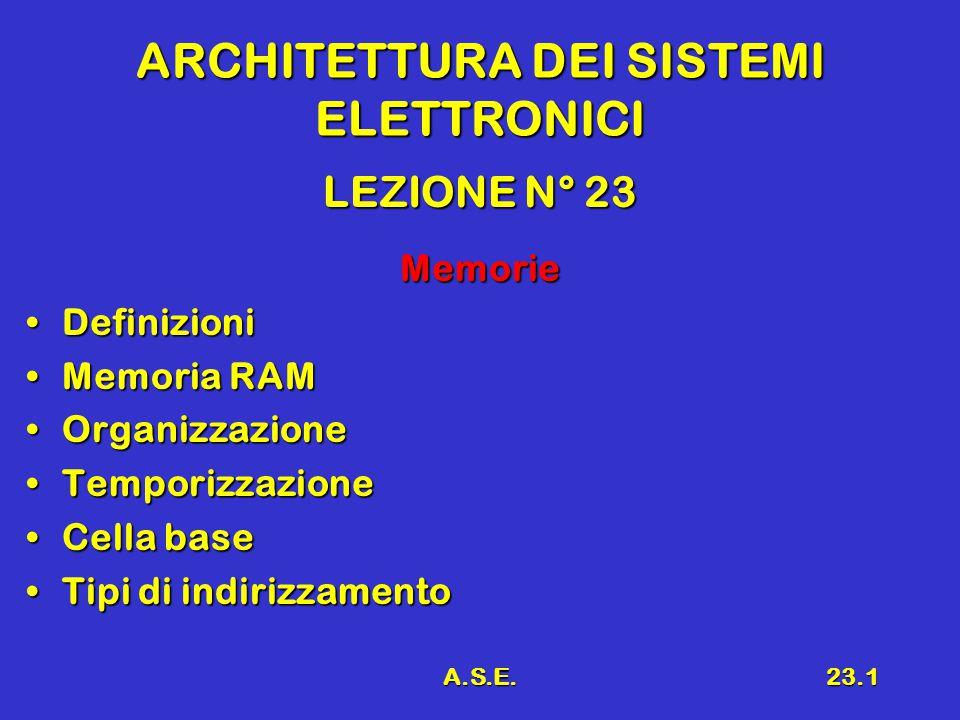A.S.E.23.1 ARCHITETTURA DEI SISTEMI ELETTRONICI LEZIONE N° 23 Memorie DefinizioniDefinizioni Memoria RAMMemoria RAM OrganizzazioneOrganizzazione TemporizzazioneTemporizzazione Cella baseCella base Tipi di indirizzamentoTipi di indirizzamento