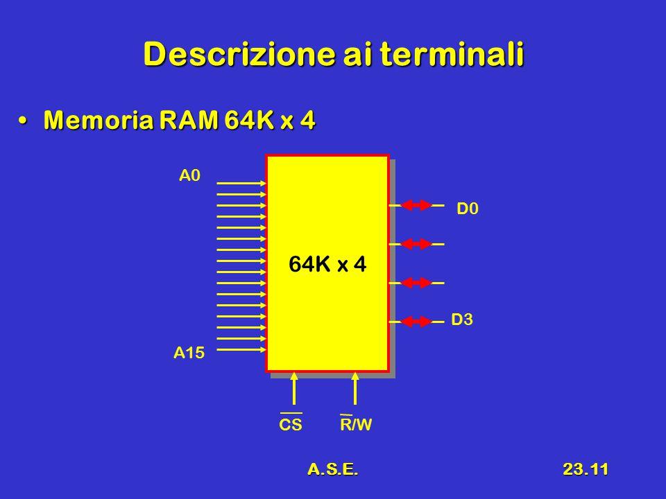 A.S.E.23.11 Descrizione ai terminali Memoria RAM 64K x 4Memoria RAM 64K x 4 64K x 4 A0 A15 D0 D3 CSR/W