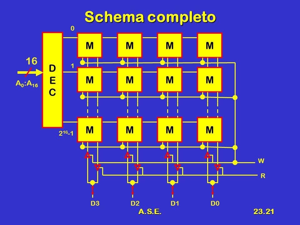 A.S.E.23.21 Schema completo MMMM MMMM MMMM DECDEC 16 0 2 16 -1 A 0 :A 16 1 D3D2D1D0 W R