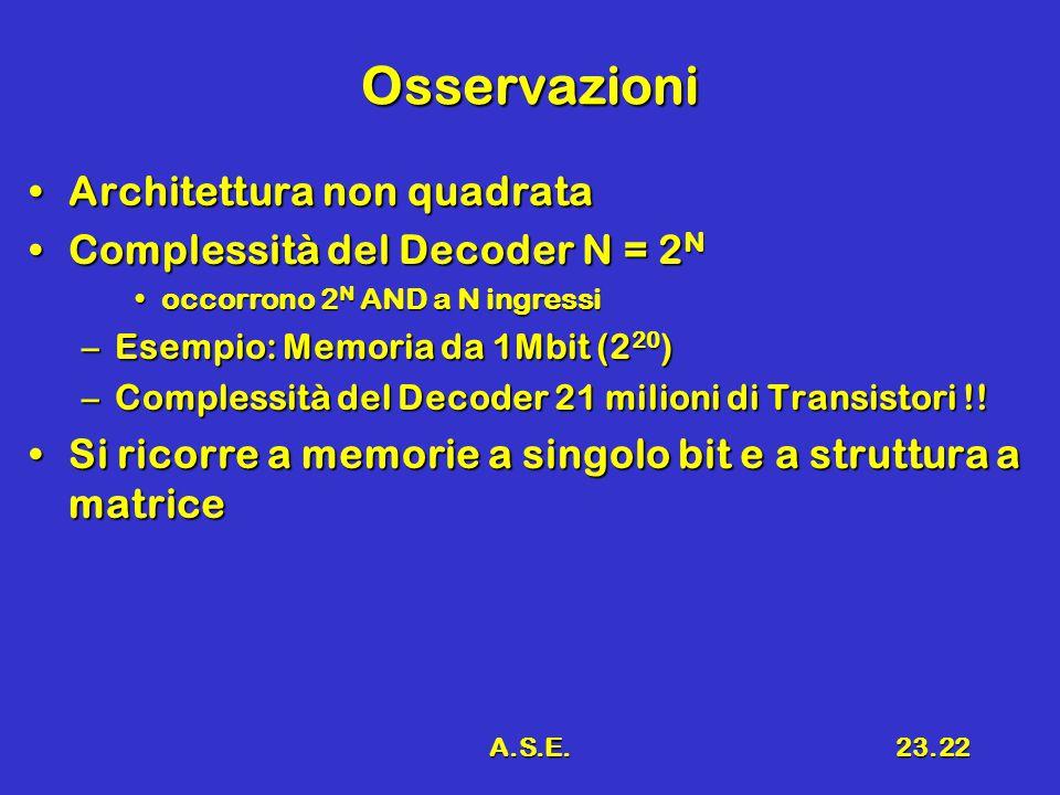 A.S.E.23.22 Osservazioni Architettura non quadrataArchitettura non quadrata Complessità del Decoder N = 2 NComplessità del Decoder N = 2 N occorrono 2 N AND a N ingressioccorrono 2 N AND a N ingressi –Esempio: Memoria da 1Mbit (2 20 ) –Complessità del Decoder 21 milioni di Transistori !.