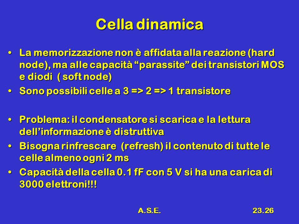 A.S.E.23.26 Cella dinamica La memorizzazione non è affidata alla reazione (hard node), ma alle capacità parassite dei transistori MOS e diodi ( soft node)La memorizzazione non è affidata alla reazione (hard node), ma alle capacità parassite dei transistori MOS e diodi ( soft node) Sono possibili celle a 3 => 2 => 1 transistoreSono possibili celle a 3 => 2 => 1 transistore Problema: il condensatore si scarica e la lettura dell'informazione è distruttivaProblema: il condensatore si scarica e la lettura dell'informazione è distruttiva Bisogna rinfrescare (refresh) il contenuto di tutte le celle almeno ogni 2 msBisogna rinfrescare (refresh) il contenuto di tutte le celle almeno ogni 2 ms Capacità della cella 0.1 fF con 5 V si ha una carica di 3000 elettroni!!!Capacità della cella 0.1 fF con 5 V si ha una carica di 3000 elettroni!!!
