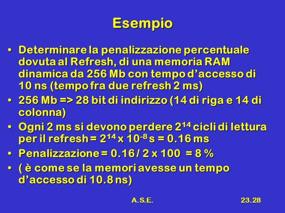 A.S.E.23.28 Esempio Determinare la penalizzazione percentuale dovuta al Refresh, di una memoria RAM dinamica da 256 Mb con tempo d'accesso di 10 ns (tempo fra due refresh 2 ms)Determinare la penalizzazione percentuale dovuta al Refresh, di una memoria RAM dinamica da 256 Mb con tempo d'accesso di 10 ns (tempo fra due refresh 2 ms) 256 Mb => 28 bit di indirizzo (14 di riga e 14 di colonna)256 Mb => 28 bit di indirizzo (14 di riga e 14 di colonna) Ogni 2 ms si devono perdere 2 14 cicli di lettura per il refresh = 2 14 x 10 -8 s = 0.16 msOgni 2 ms si devono perdere 2 14 cicli di lettura per il refresh = 2 14 x 10 -8 s = 0.16 ms Penalizzazione = 0.16 / 2 x 100 = 8 %Penalizzazione = 0.16 / 2 x 100 = 8 % ( è come se la memori avesse un tempo d'accesso di 10.8 ns)( è come se la memori avesse un tempo d'accesso di 10.8 ns)
