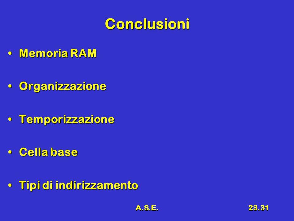A.S.E.23.31 Conclusioni Memoria RAMMemoria RAM OrganizzazioneOrganizzazione TemporizzazioneTemporizzazione Cella baseCella base Tipi di indirizzamentoTipi di indirizzamento
