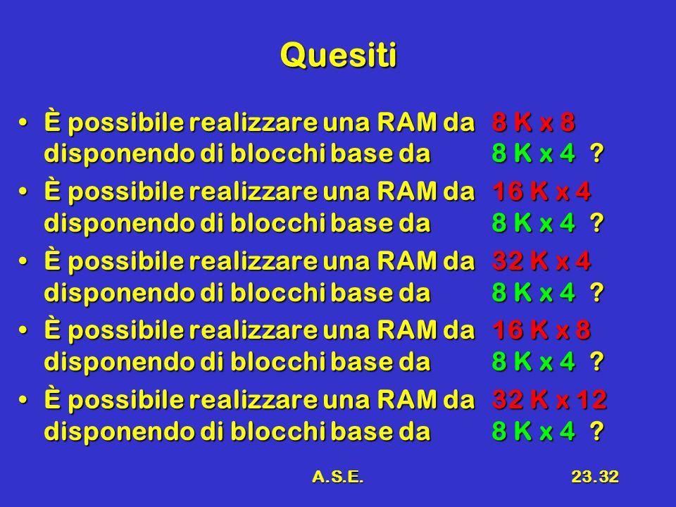 A.S.E.23.32 Quesiti È possibile realizzare una RAM da 8 K x 8 disponendo di blocchi base da 8 K x 4 È possibile realizzare una RAM da 8 K x 8 disponendo di blocchi base da 8 K x 4 .