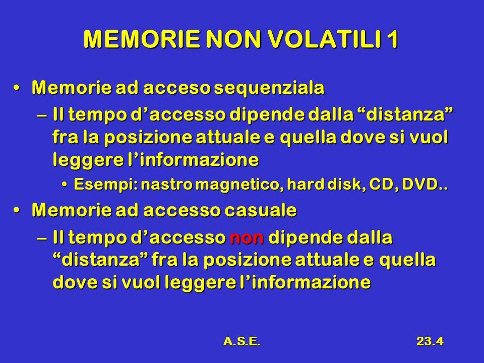 A.S.E.23.4 MEMORIE NON VOLATILI 1 Memorie ad acceso sequenzialaMemorie ad acceso sequenziala –Il tempo d'accesso dipende dalla distanza fra la posizione attuale e quella dove si vuol leggere l'informazione Esempi: nastro magnetico, hard disk, CD, DVD..Esempi: nastro magnetico, hard disk, CD, DVD..