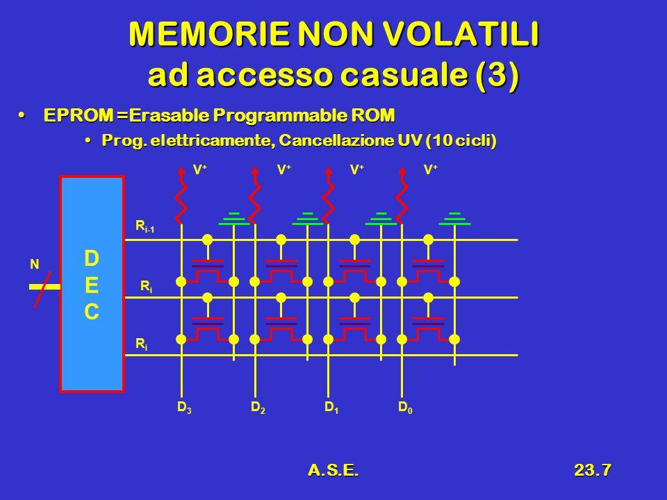 A.S.E.23.7 MEMORIE NON VOLATILI ad accesso casuale (3) EPROM =Erasable Programmable ROMEPROM =Erasable Programmable ROM Prog.