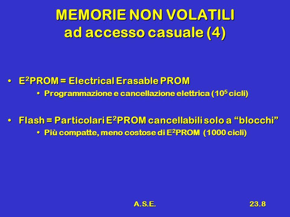 A.S.E.23.8 MEMORIE NON VOLATILI ad accesso casuale (4) E 2 PROM = Electrical Erasable PROME 2 PROM = Electrical Erasable PROM Programmazione e cancellazione elettrica (10 5 cicli)Programmazione e cancellazione elettrica (10 5 cicli) Flash = Particolari E 2 PROM cancellabili solo a blocchi Flash = Particolari E 2 PROM cancellabili solo a blocchi Più compatte, meno costose di E 2 PROM (1000 cicli)Più compatte, meno costose di E 2 PROM (1000 cicli)