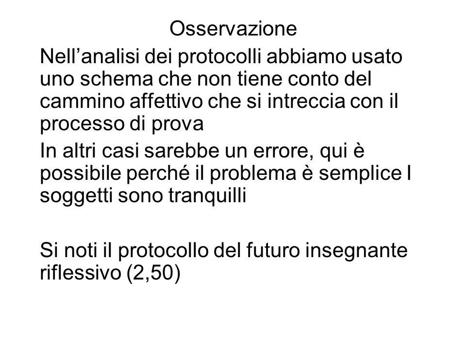 Osservazione Nell'analisi dei protocolli abbiamo usato uno schema che non tiene conto del cammino affettivo che si intreccia con il processo di prova