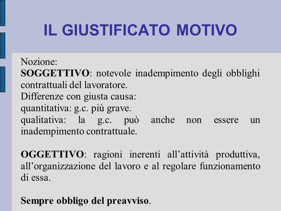 IL GIUSTIFICATO MOTIVO Nozione: SOGGETTIVO: notevole inadempimento degli obblighi contrattuali del lavoratore.