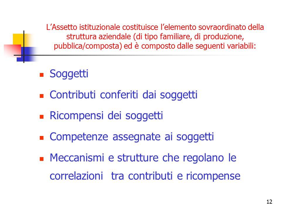 12 L'Assetto istituzionale costituisce l'elemento sovraordinato della struttura aziendale (di tipo familiare, di produzione, pubblica/composta) ed è c
