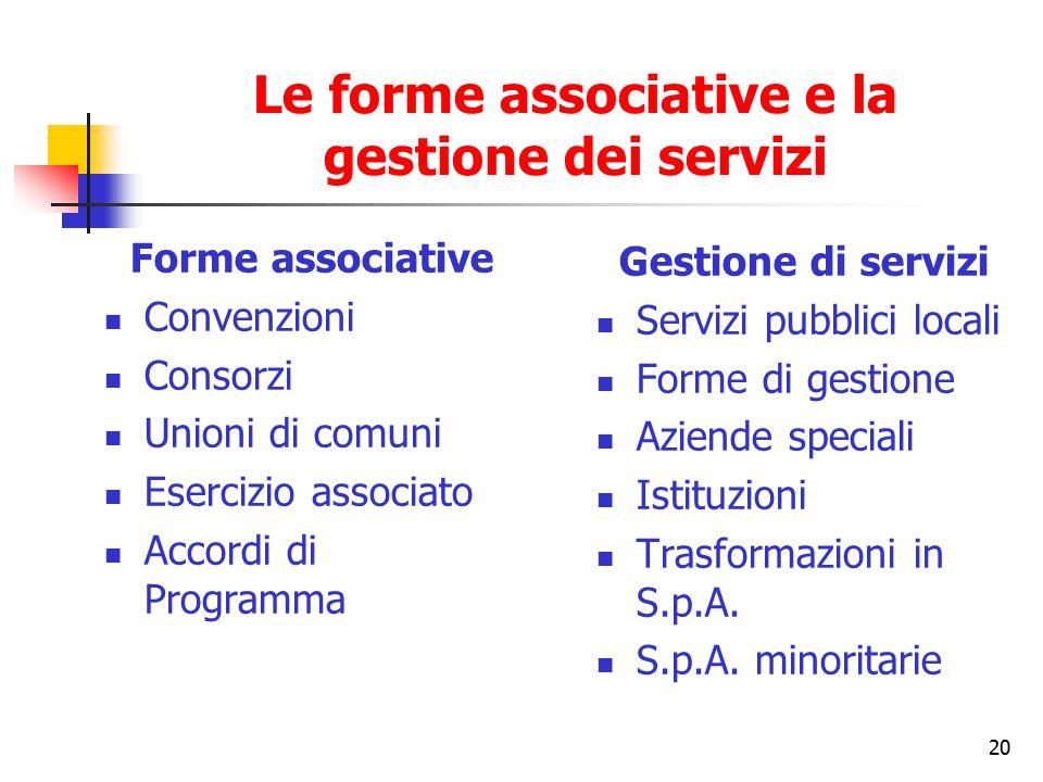 20 Le forme associative e la gestione dei servizi Forme associative Convenzioni Consorzi Unioni di comuni Esercizio associato Accordi di Programma Ges