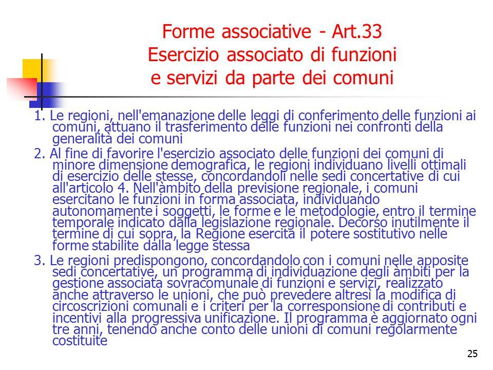 25 Forme associative - Art.33 Esercizio associato di funzioni e servizi da parte dei comuni 1. Le regioni, nell'emanazione delle leggi di conferimento
