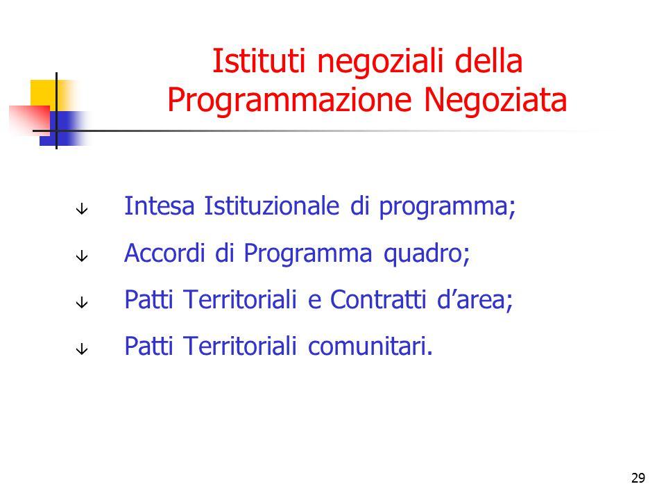 29 Istituti negoziali della Programmazione Negoziata â Intesa Istituzionale di programma; â Accordi di Programma quadro; â Patti Territoriali e Contra