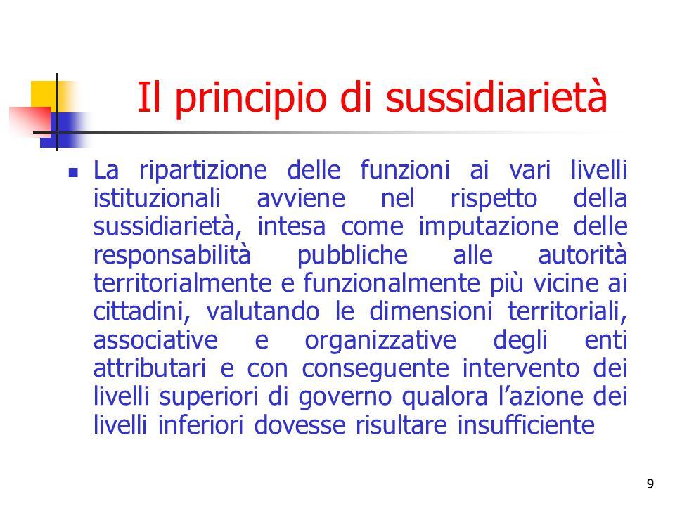 9 Il principio di sussidiarietà La ripartizione delle funzioni ai vari livelli istituzionali avviene nel rispetto della sussidiarietà, intesa come imp