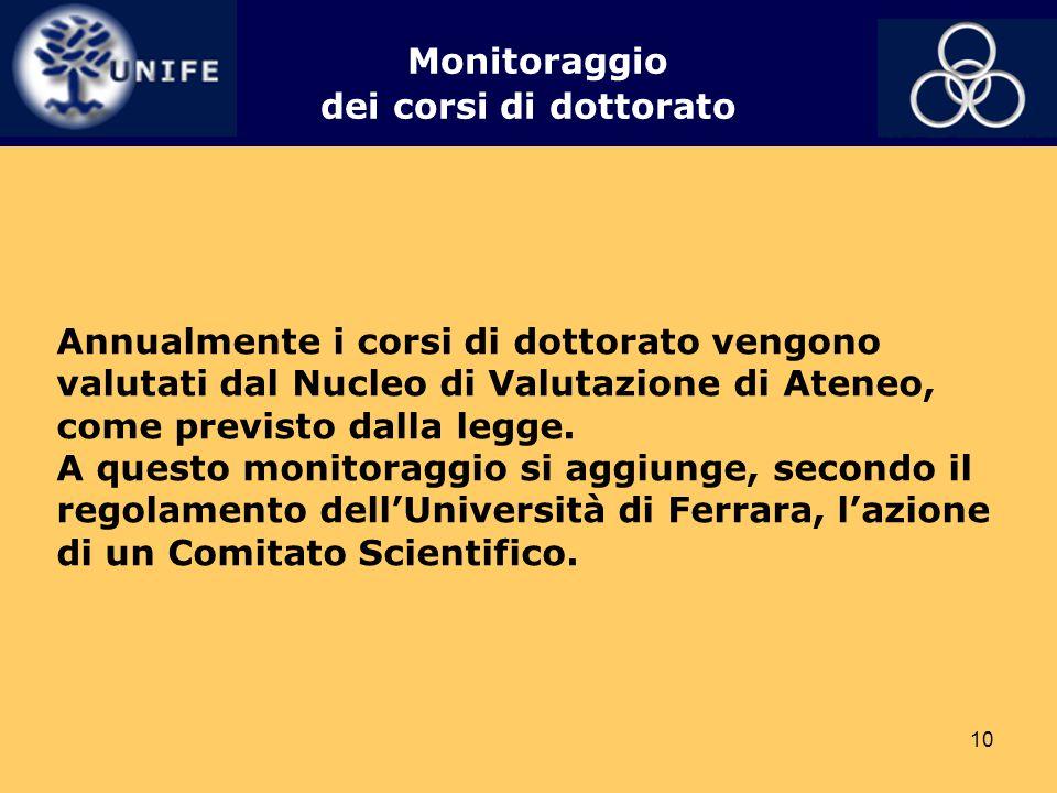 10 Monitoraggio dei corsi di dottorato Annualmente i corsi di dottorato vengono valutati dal Nucleo di Valutazione di Ateneo, come previsto dalla legg