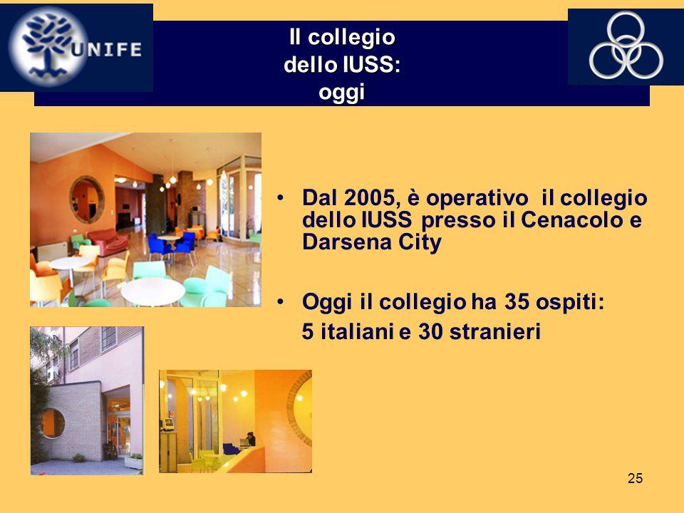25 Dal 2005, è operativo il collegio dello IUSS presso il Cenacolo e Darsena City Oggi il collegio ha 35 ospiti: 5 italiani e 30 stranieri Il collegio