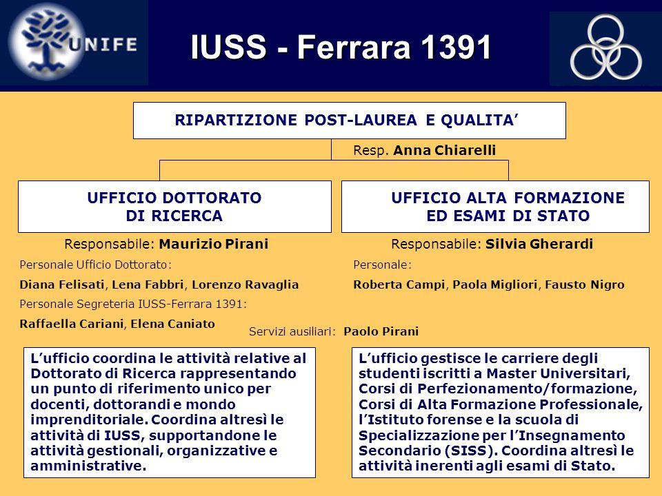 38 IUSS - Ferrara 1391 IUSS - Ferrara 1391 RIPARTIZIONE POST-LAUREA E QUALITA' Resp. Anna Chiarelli UFFICIO DOTTORATO DI RICERCA UFFICIO ALTA FORMAZIO