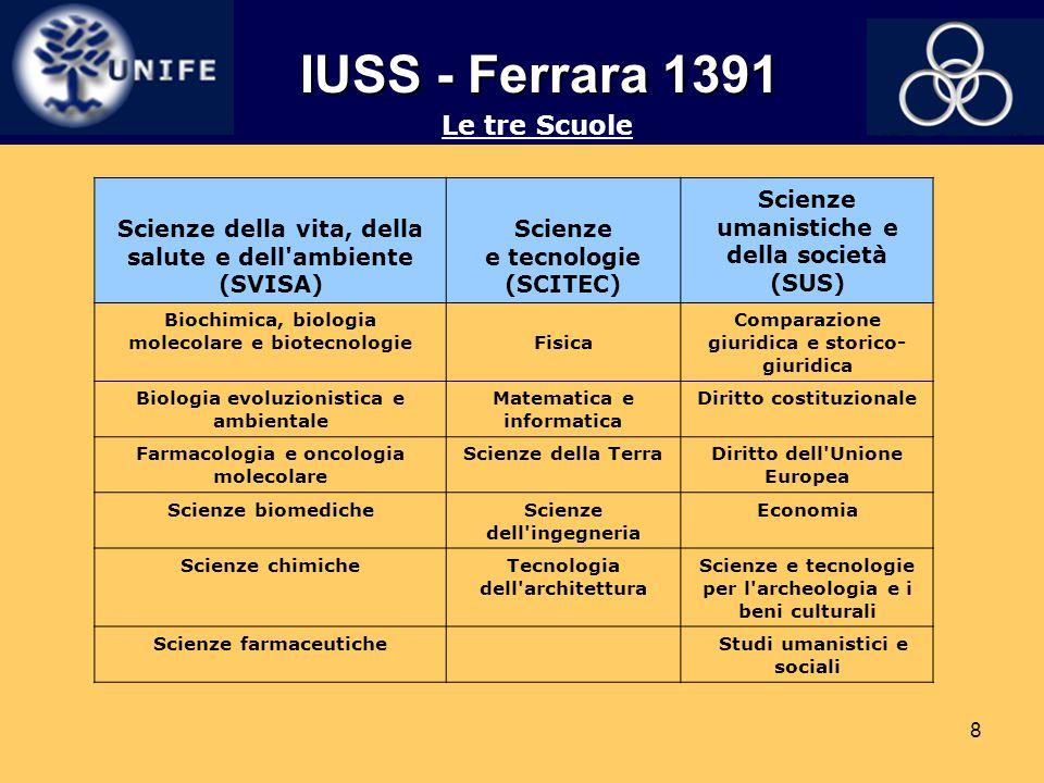 8 Scienze della vita, della salute e dell'ambiente (SVISA) Scienze e tecnologie (SCITEC) Scienze umanistiche e della società (SUS) Biochimica, biologi