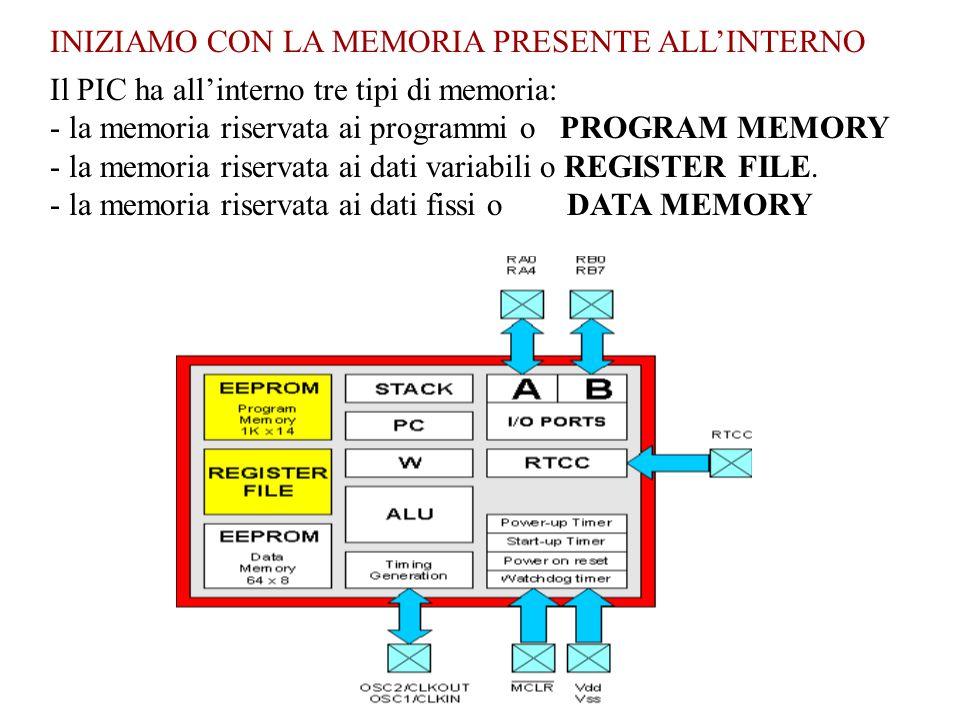 ISTRUZIONE CALL: con la CALL (dall inglese chiamata) è possibile effettuare delle CHIAMATE A SUBROUTINE (sottoprogramma in italiano) e quindi anche in questo caso si può saltare il flusso normale dell'esecuzione delle istruzioni.