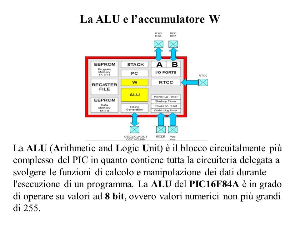 L Accumulatore o registro W Direttamente connesso con la ALU c è il registro W denominato anche accumulatore.