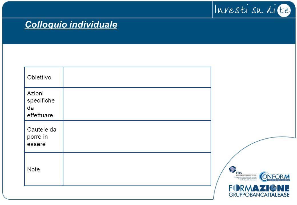 Obiettivo Azioni specifiche da effettuare Cautele da porre in essere Note Colloquio individuale