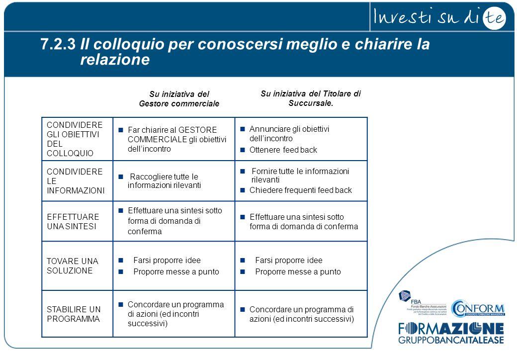 7.2.3 Il colloquio per conoscersi meglio e chiarire la relazione CONDIVIDERE GLI OBIETTIVI DEL COLLOQUIO Far chiarire al GESTORE COMMERCIALE gli obiet