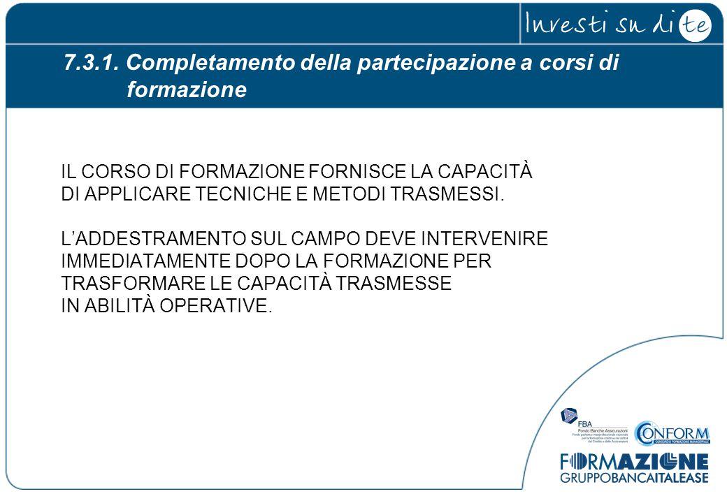 7.3.1. Completamento della partecipazione a corsi di formazione IL CORSO DI FORMAZIONE FORNISCE LA CAPACITÀ DI APPLICARE TECNICHE E METODI TRASMESSI.