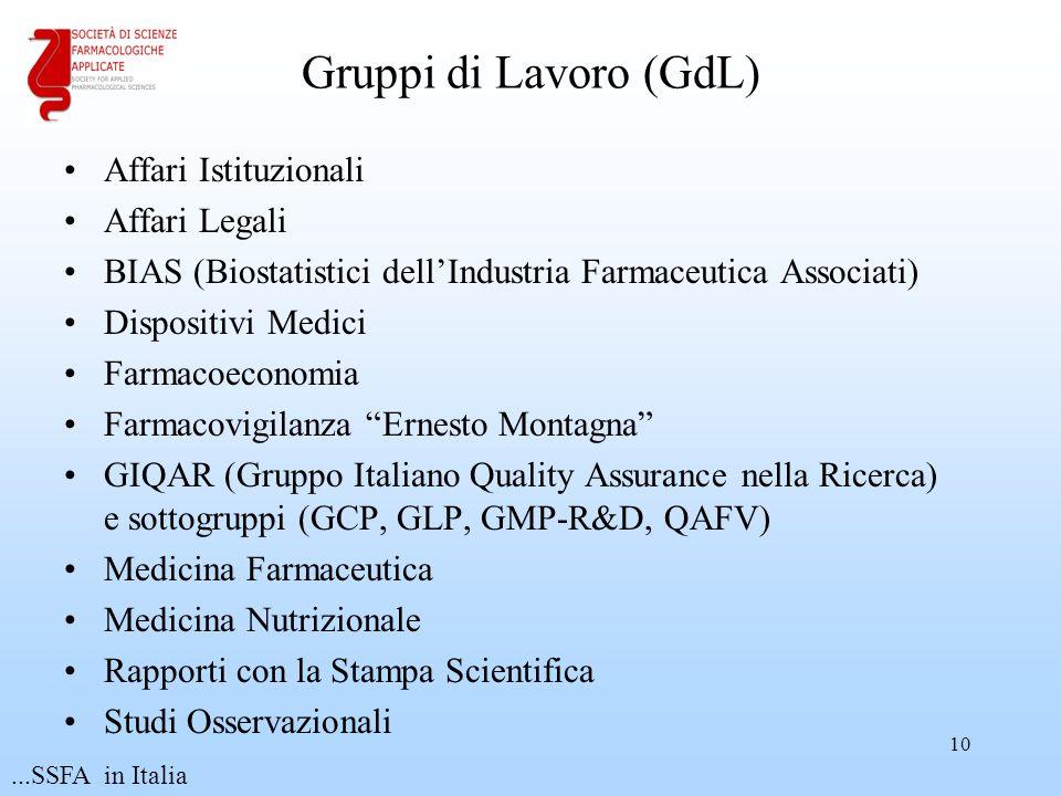 Gruppi di Lavoro (GdL) Affari Istituzionali Affari Legali BIAS (Biostatistici dell'Industria Farmaceutica Associati) Dispositivi Medici Farmacoeconomia Farmacovigilanza Ernesto Montagna GIQAR (Gruppo Italiano Quality Assurance nella Ricerca) e sottogruppi (GCP, GLP, GMP-R&D, QAFV) Medicina Farmaceutica Medicina Nutrizionale Rapporti con la Stampa Scientifica Studi Osservazionali 10...SSFA in Italia