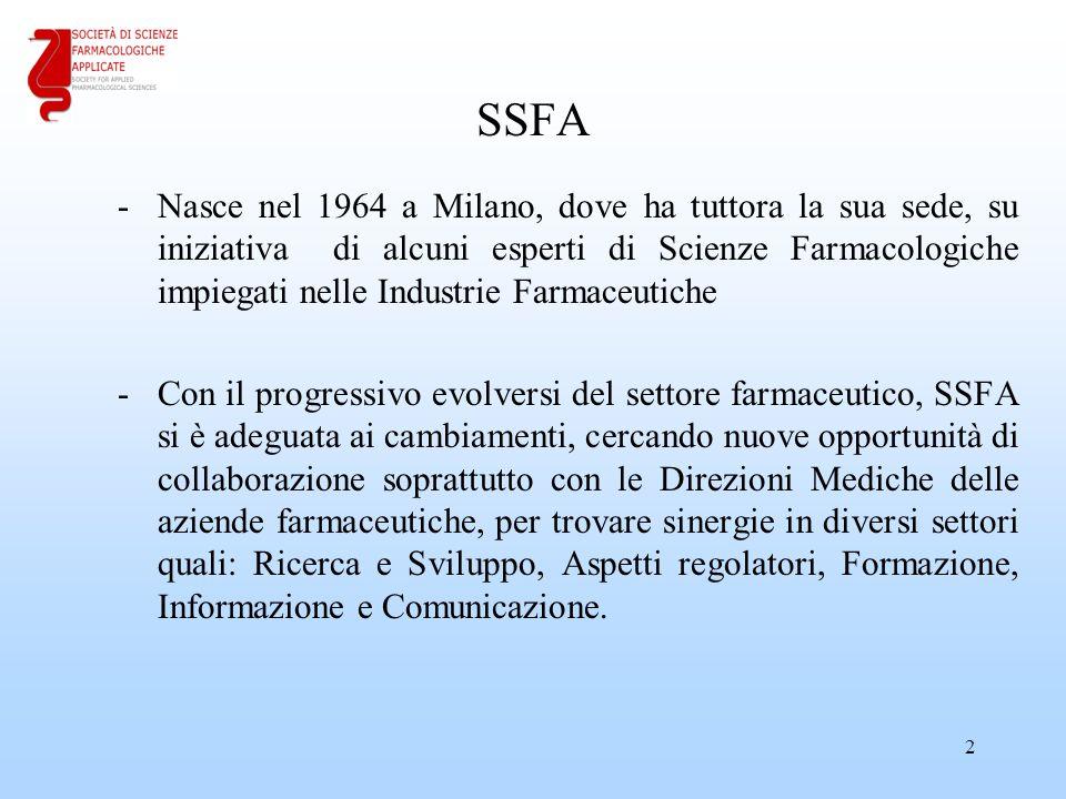 SSFA -Nasce nel 1964 a Milano, dove ha tuttora la sua sede, su iniziativa di alcuni esperti di Scienze Farmacologiche impiegati nelle Industrie Farmaceutiche -Con il progressivo evolversi del settore farmaceutico, SSFA si è adeguata ai cambiamenti, cercando nuove opportunità di collaborazione soprattutto con le Direzioni Mediche delle aziende farmaceutiche, per trovare sinergie in diversi settori quali: Ricerca e Sviluppo, Aspetti regolatori, Formazione, Informazione e Comunicazione.