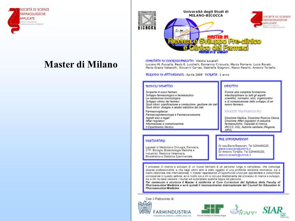 23 Master di Milano