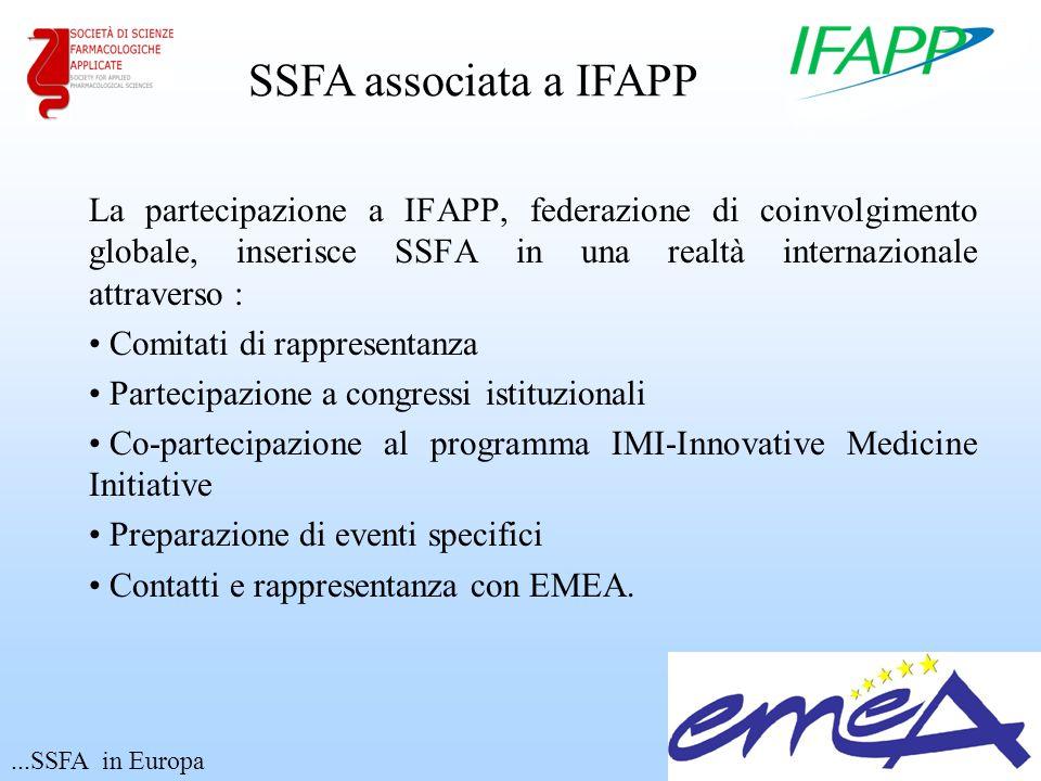 La partecipazione a IFAPP, federazione di coinvolgimento globale, inserisce SSFA in una realtà internazionale attraverso : Comitati di rappresentanza Partecipazione a congressi istituzionali Co-partecipazione al programma IMI-Innovative Medicine Initiative Preparazione di eventi specifici Contatti e rappresentanza con EMEA.
