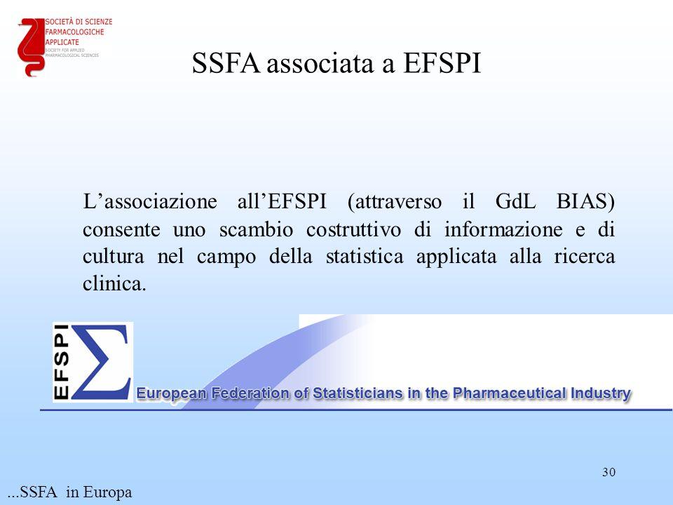 L'associazione all'EFSPI (attraverso il GdL BIAS) consente uno scambio costruttivo di informazione e di cultura nel campo della statistica applicata alla ricerca clinica.