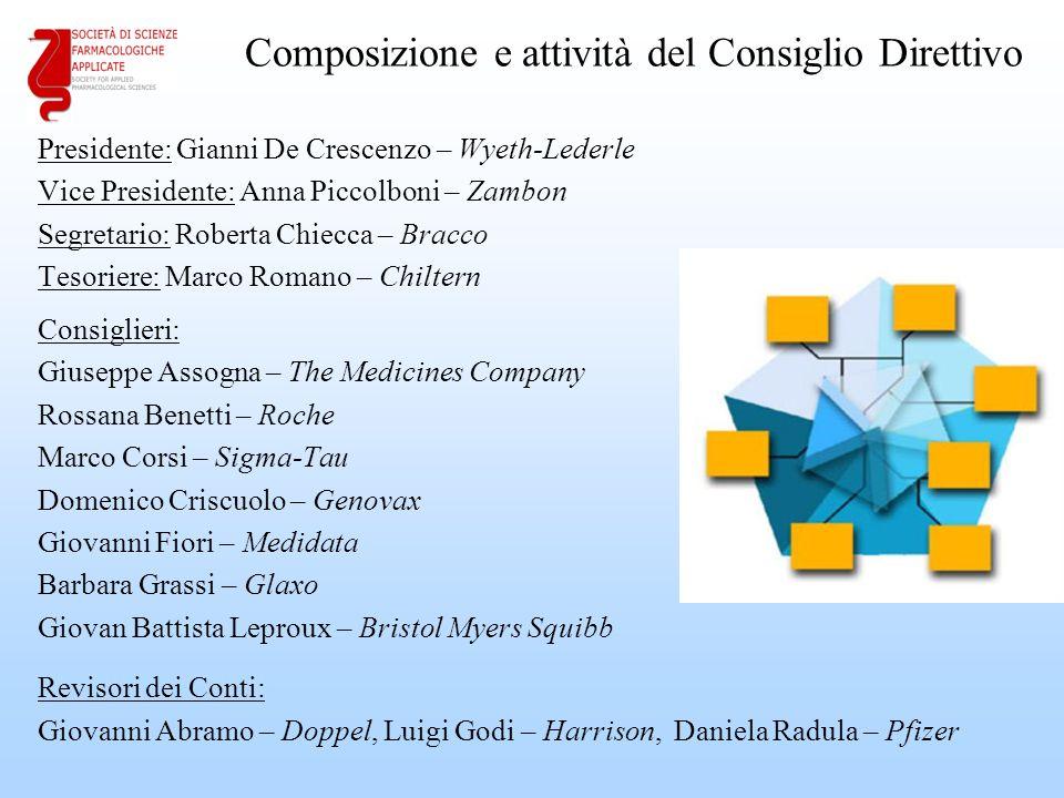 Composizione e attività del Consiglio Direttivo Presidente: Gianni De Crescenzo – Wyeth-Lederle Vice Presidente: Anna Piccolboni – Zambon Segretario:
