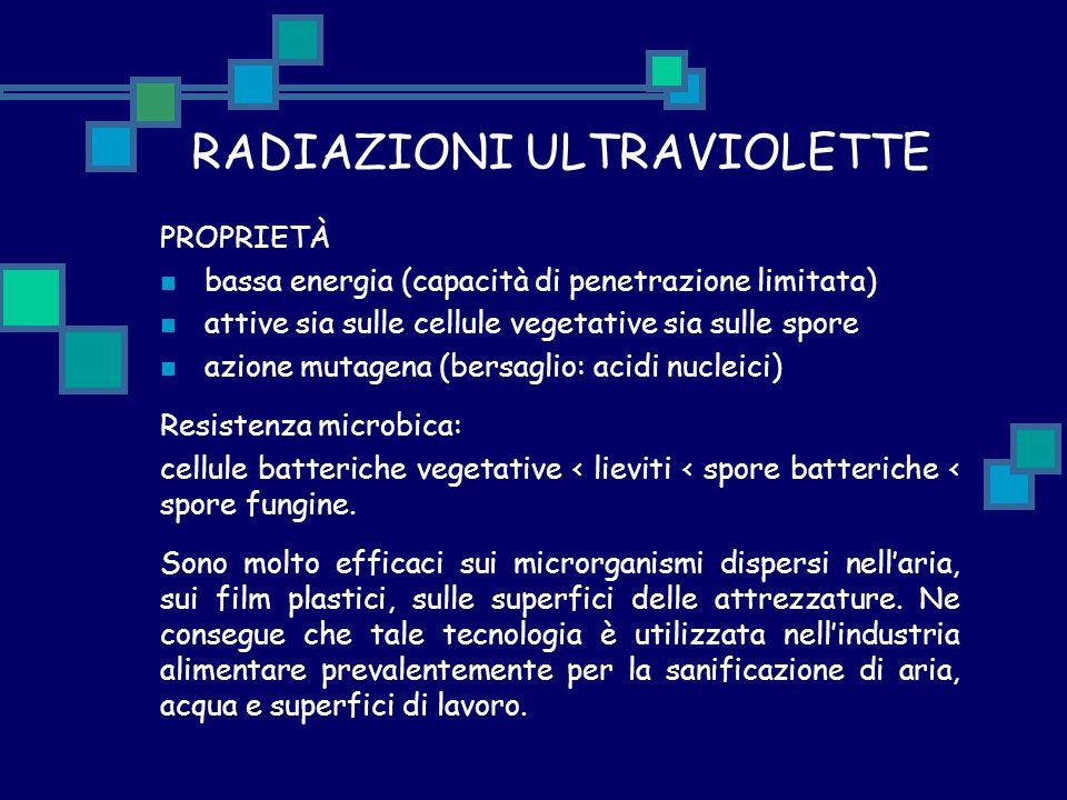 RADIAZIONI ULTRAVIOLETTE PROPRIETÀ bassa energia (capacità di penetrazione limitata) attive sia sulle cellule vegetative sia sulle spore azione mutage