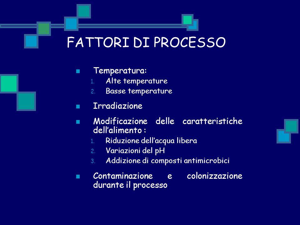 FATTORI DI PROCESSO Temperatura: 1. Alte temperature 2. Basse temperature Irradiazione Modificazione delle caratteristiche dell'alimento : 1. Riduzion