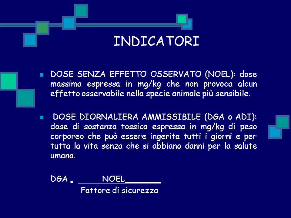 INDICATORI DOSE SENZA EFFETTO OSSERVATO (NOEL): dose massima espressa in mg/kg che non provoca alcun effetto osservabile nella specie animale più sens