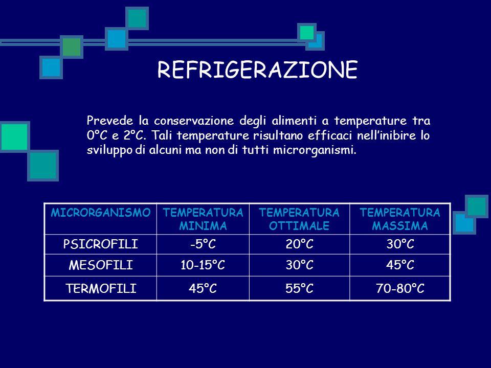 REFRIGERAZIONE Prevede la conservazione degli alimenti a temperature tra 0°C e 2°C. Tali temperature risultano efficaci nell'inibire lo sviluppo di al