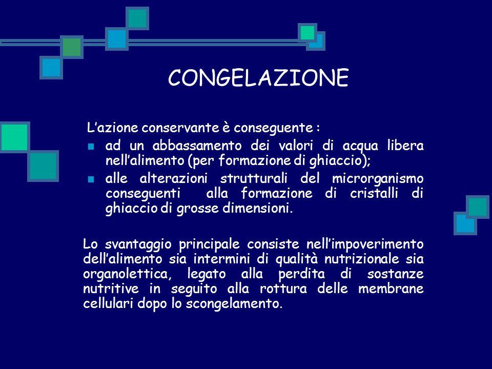 CONGELAZIONE L'azione conservante è conseguente : ad un abbassamento dei valori di acqua libera nell'alimento (per formazione di ghiaccio); alle alter