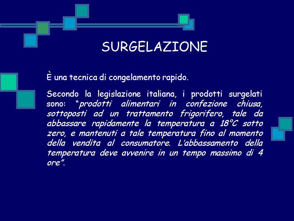 """SURGELAZIONE È una tecnica di congelamento rapido. Secondo la legislazione italiana, i prodotti surgelati sono: """"prodotti alimentari in confezione chi"""