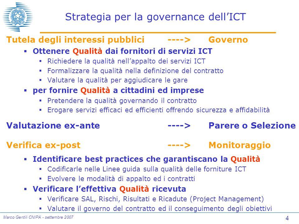 25 Marco Gentili CNIPA - settembre 2007 Best Practices Framework tentativo di posizionamento