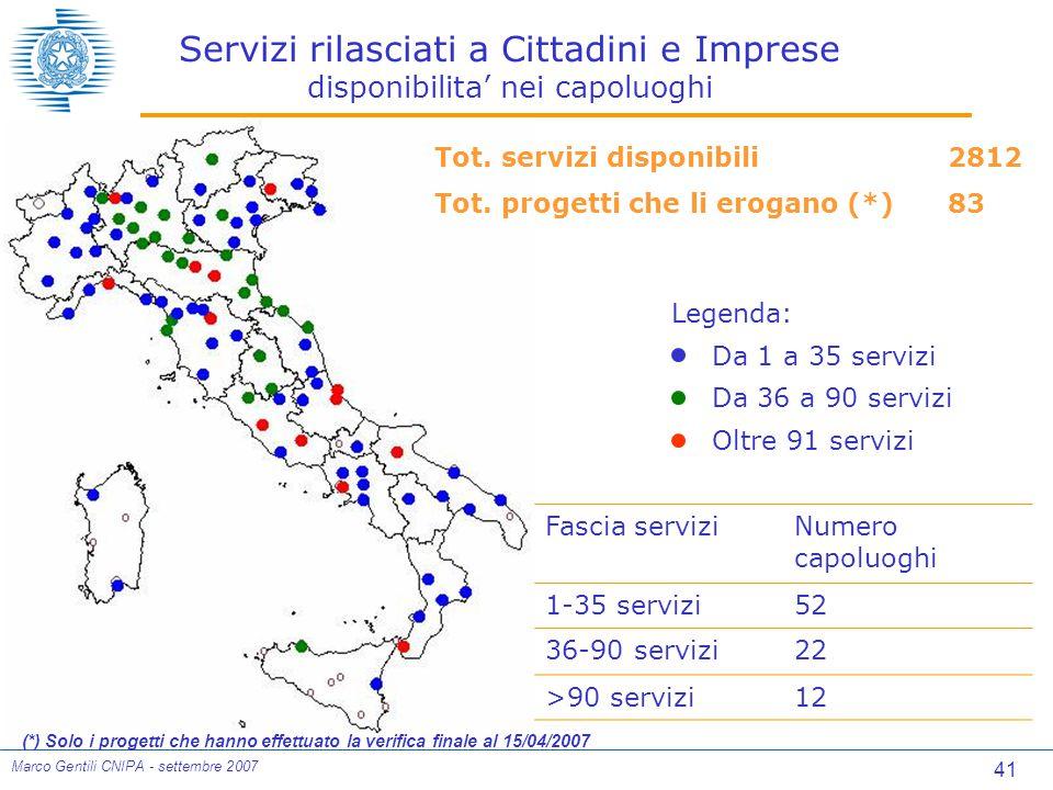 41 Marco Gentili CNIPA - settembre 2007 Servizi rilasciati a Cittadini e Imprese disponibilita' nei capoluoghi Legenda: Da 1 a 35 servizi Da 36 a 90 servizi Oltre 91 servizi Tot.