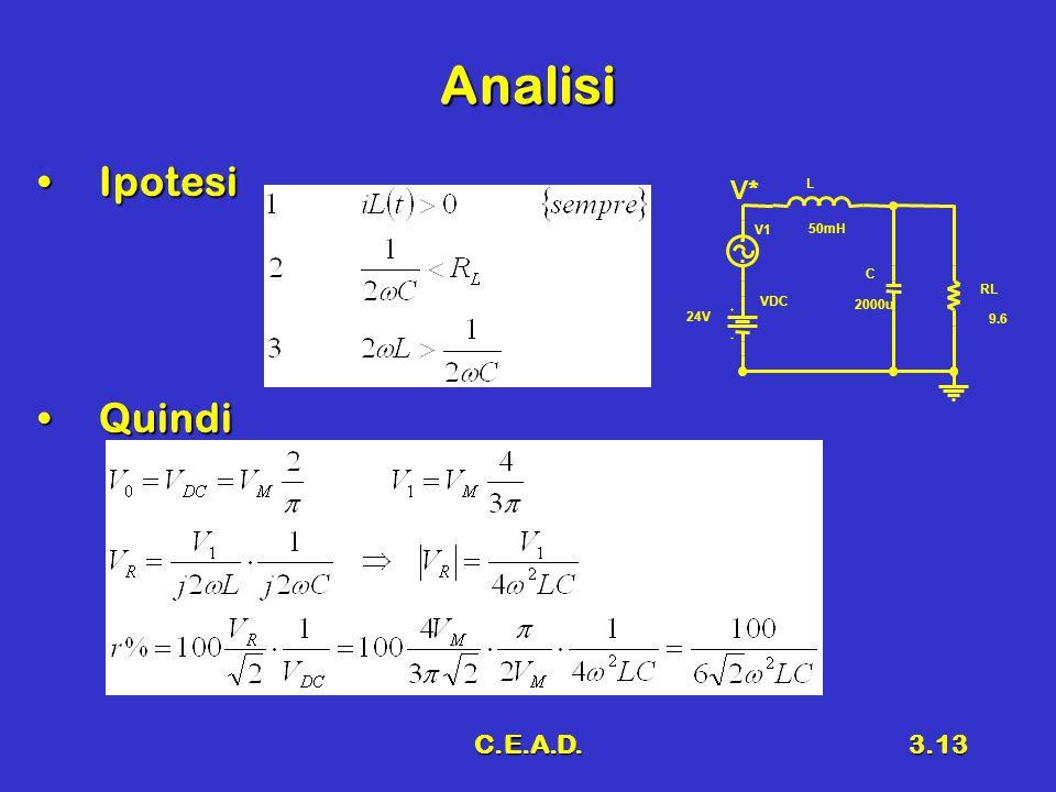 C.E.A.D.3.13 Analisi IpotesiIpotesi QuindiQuindi V1 RL 9.6 C 2000u L 50mH VDC 24V V*